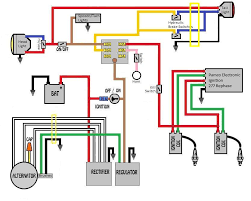 simple starter solenoid wiring wiring diagram for you • xs650 chopper wiring diagram somurich com gm starter solenoid wiring 3 pole solenoid wiring diagrams