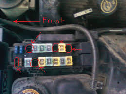 1997 ford thunderbird hoods related keywords suggestions 1997 ford explorer fuse box diagram in addition 1997 thunderbird fu