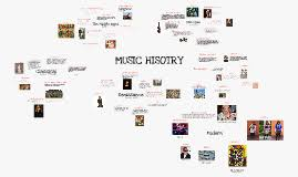 destroying avalon alice by karen maillard on prezi timeline music