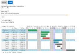 Interactive Gantt Chart Drag And Drop Printable