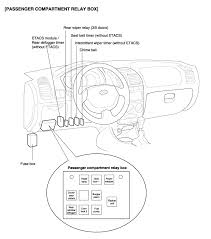 2003 windstar fuse box diagram 2003 automotive wiring diagrams description hyundai2000 2 windstar fuse box diagram
