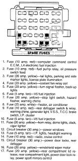 86 pontiac fuse box wiring diagram site fiero fuse box diagram wiring diagram data 1986 pontiac grand am 86 pontiac fuse box