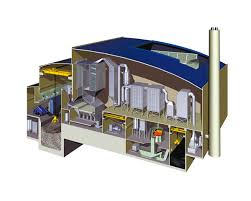 Solid Waste Incinerator Design