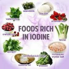 Iodine Levels In Food Chart Thyroid Loving Food Chart Google Search Iodine Rich