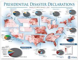 fema disaster declarations 2000 2010