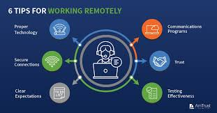 covid 19 work from home policy best