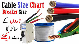 Cable Size Chart Mm2 Pdf How To Cable Size Cable Size Chart Cable Size Chart With Load Cable Size Chart In Urdu Hindi