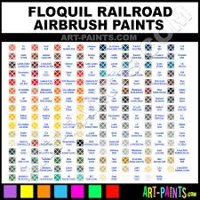 Floquil Railroad Acrylics Airbrush Spray Paint Colors