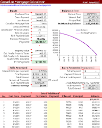 mortgage amortization comparison calculator free canadian mortgage calculator for excel