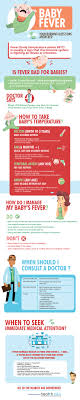 Fever Temperature Chart Ear Fever In Babies When Should You Be Worried Health Plus