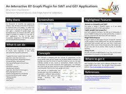 An Interactive Xy Graph Plugin For Swt And Gef Applications