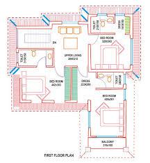 home office design home theater design home design