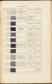 Organising Colours Patrick Symes Colour Chart And