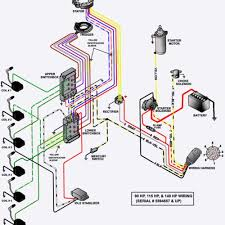 outstanding light wiring diagrams light fitting also splendid Mercury Wiring Harness Diagram marvellous im looking for a wiring diagram for a 1984 mercury 115hp with likeable wiring diagram mercury outboard wiring harness diagram
