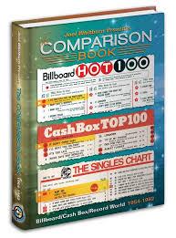 Joel Whitburns Comparison Book 2015 Comparing The Chart