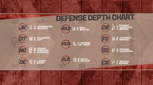2017 Depth Chart Release Updated 10 55 Am The Football