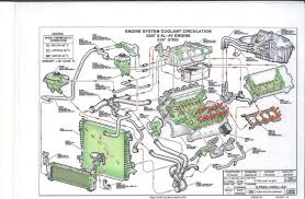 ford mustang gt wiring diagram images mustang fusebox 1989 mustang vacuum diagram further ford radio wiring