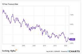Apple Stock: Cheapest In A Year, Time ...