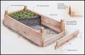 Small Picture Build A Raised Garden Bed 17 Best Ideas About Raised Garden