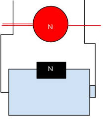 simple electric motor diagram. Delighful Motor Picture Of Simple Electric Motor Masco G11 To Diagram R