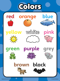 Preschool Number Chart 1 10 10 Educational Wall Posters For Toddlers Abc Alphabet