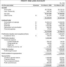 Simple Profit And Loss Statements P And L Statement Template