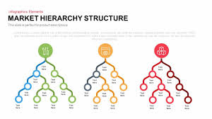 Powerpoint Hierarchy Templates Market Hierarchy Structure Powerpoint Template And Keynote Slidebazaar