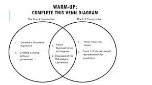 Federalists And Anti Federalists Venn Diagram Federalist Vs Anti Federalist Venn Diagram Magdalene