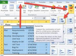 How To Insert A Bar Chart In Excel Insert Stacked Bar Chart For Excel Gantt Chart Excel
