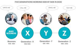 dn tech and integration teaching generation z what will be the next generation what comes after z i did a little research and found out that the next generation might possibly be called generation