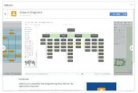 How To Make A Venn Diagram In Google Docs Google Venn Diagram Template