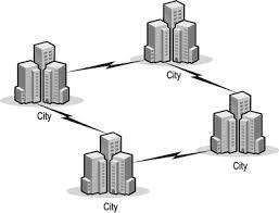 local area networks   unit  sec awan