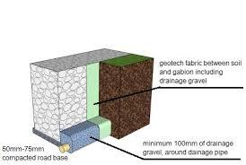 Small Picture Gabion Retaining Wall Design Guidelines Gabion1 Australia