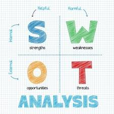Swot Anaysis Involve Your Employees In The Organization Swot Analysis Gina Abudi