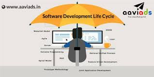 Software Development Life Cycle Phases Software Development Life Cycle Sdlc Procedure Models