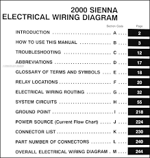 2000 toyota sienna van wiring diagram manual original