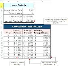 Amortization Schedule Formula Excel Simple Interest Amortization