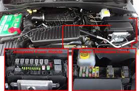 dodge durango 2004 2009 < fuse box diagram the location of the fuses in the engine compartment dodge durango 2004 2005