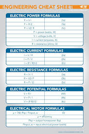electric circuit formula sheet lovely engineering cheat sheet electrical systems formulas cheat sheet