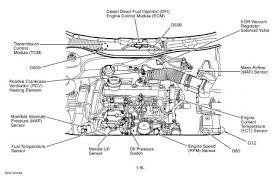 2000 vw engine diagram wiring diagrams best 2001 volkswagen beetle engine diagram wiring diagrams schematic 2000 vw gti engine diagram 1999 vw jetta
