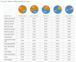 Investing Basics Stocks Mutual Funds Trading And