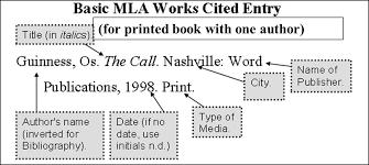 Sample Mla Style Paper Sample Mla Reference Page Kadil Carpentersdaughter Co