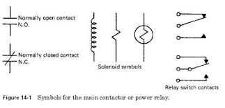 showing post media for contactor coil symbol symbolsnet com contactor coil symbol hvac power relays 2