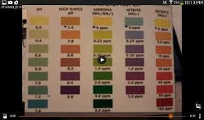 Help On Understanding Reading Api Color Chart My Aquarium Club