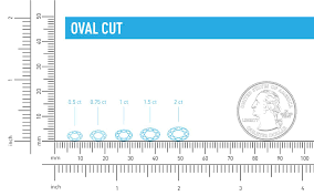 Oval Color Stone Size Chart Oval Cut Diamond Guide The Diamond Pro
