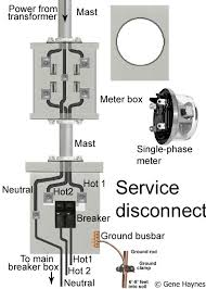 200 amp meter base wiring diagram efcaviation com 200 amp residential service at Service Wiring Diagram