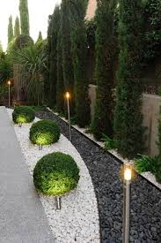 outdoor landscaping ideas. Landscaping And Gardening Ideas For Inspirational Elegant Garden Remodeling Your 20 Outdoor