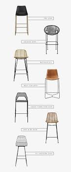 modern perfect furniture. Modern Counter Stools With Backs | Almost Makes Perfect Furniture O