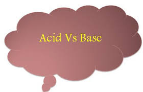 Acid And Base Chart Difference Between Acid And Base With Comparison Chart