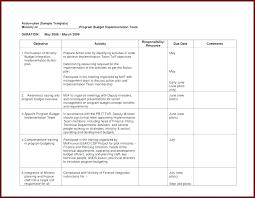 Transition Work Plan Template Employee Work Plan Template